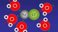 Contaminarea cu Sodiu si potasiu Na+,K+ a apei